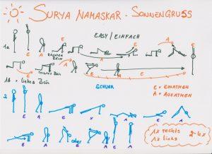 Surya-Namaskar sanft & schwierig